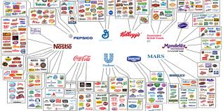 Abf Org Chart Behind The Brands The Race For The Top Continues Oxfam