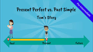 Present Perfect Tense Vs Past Simple Tom S Story English Esl Video
