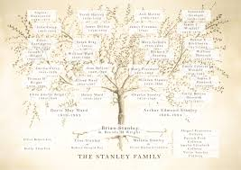 Family Tree Print Out Bismi Margarethaydon Com