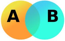 Edwards Venn Diagram Venn Diagram Wikipedia