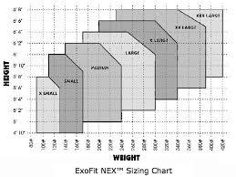 Dbi Sala Exofit Size Chart Dbi Sala Exofit Nex Construction Harness