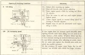 Carb Jetting Chart Carburetor Jetting The Junk Mans Adventures