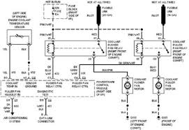 wiring diagram for 2010 chevy silverado radio wiring diagrams 2001 ford f150 stereo wiring electrical problem 6 headlight and tail light wiring schematic diagram typical 1973 for 2010 chevy silverado