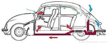 2005 volkswagen passat engine wiring diagram for car engine 261241525213 besides beetle heating system moreover jetta 99 volkswagen fuse box location likewise mack sel engine