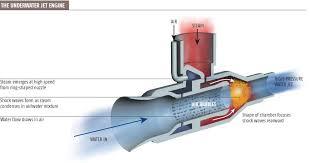 steam fires underwater jet engine new scientist