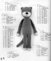 Free Crochet Cat Patterns Amazing Sleepy Cat Free Amigurumi Pattern Amigurumi Crochet Animals