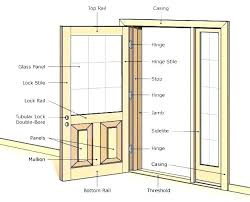 installing a door jamb the door jamb installing door jamb replace door frame replacing door jamb