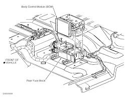 pdf] 2002 gmc envoy ecu fuse location (28 pages) wiper motor 2004 gmc envoy fuse box location at Fuse Box Location On A 2006 Envoy