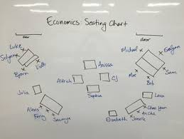 Types Of Economic Systems Chart Types Of Economic Systems Day 2 Sas Hughes