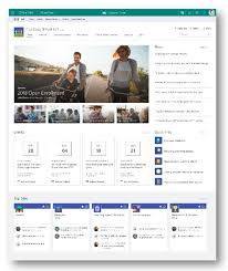 Sharepoint Website Examples Form Follows Function Not In Modern Sharepoint Sites