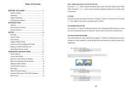 Odw 2410rgbw Lce015w User Manual Manualzz Com