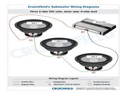 charming kicker subwoofer wiring diagram ideas electrical and Dual 2 Ohm Sub Wiring best kicker subwoofer wiring diagram ideas electrical and wiring