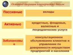 Сущность виды валютных операций коммерческих банков База фотографий Курсовая валютные операции коммерческого банка
