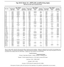 Printable Drill Size Chart Pdf Forming Tap Drill Sizes Jarvis Cutting Tools