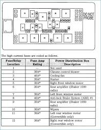 39 new 01 f250 fuse diagram victorysportstraining 2001 f150 xlt fuse box diagram 2001 ford e150 fuse box diagram unique 2006 f150 fuse box diagram