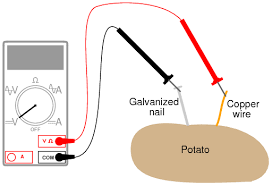 lessons in electric circuits volume vi experiments chapter 3 potato battery