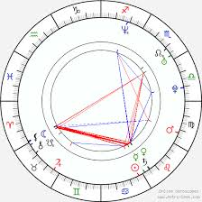 Ahn Chart Yeon Hong Ahn Birth Chart Horoscope Date Of Birth Astro