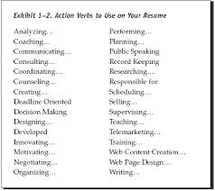 Resume Skill Words