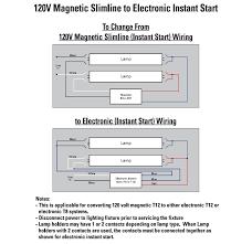 t12 rapid start ballast wiring wiring diagram library t12 t8 ballast wiring diagram wiring diagram third level t12 rapid start