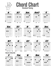 Electric Guitar Chords Chart For Beginners Guitar Chords Charts Printable Standard Tuning Activity