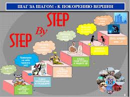 На работу с купленным дипломом likeinvest org myspainhome ru  выпускникам вузов вручались в соответствии с их квалификацией дипломы о высшем образовании единого государственного образца Порядок выдачи дипломов с