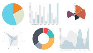 Web Design Charts Graphs Easily Create Stunning Animated Charts With Chart Js