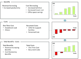 Cost Savings Tracking Template Project Benefits Tracking Template Excel