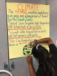 Weather Anchor Chart Mrs Robins Students Designing Their Own Anchor Charts To
