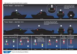 Navigation Light Requirements For Small Boats Sailboat Navigation Lighting Requirements For Underwater
