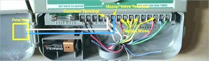 orbit sprinkler system wiring diagram images gallery battery hunter pro c sprinkler system wiring diagram orbit sprinkler system wiring diagram images gallery battery