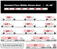 Pickup Truck Box Sizes - Ivoiregion