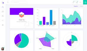 Bulma Charts Demos Automattic Corp
