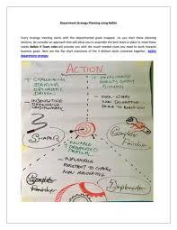 Belbin Department Strategy By Teamwork Bound Issuu