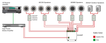 wiring diagram for speakers speaker wiring diagram series vs Speaker Diagram Wiring 70v speaker wiring diagram on 70v images free download wiring wiring diagram for speakers 70v speaker speaker diagrams wiring