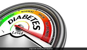 Does A Random Blood Sugar Level Of 140 150 Mg Dl Indicate A