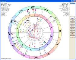 Relationships Astrology Software