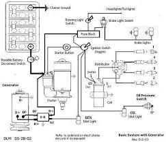 sand rail wiring harness explore wiring diagram on the net • sand rail vw wire diagram wiring diagram schematics rh ksefanzone com race car wiring harness sand rail wiring diagram