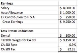 Pay Stub Calculator California Turbo Tax Payroll Calculator Hashtag Bg