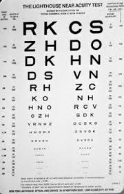 Low Vision Therapy Overview Indications Equipment