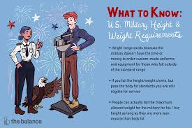 Guys Height And Weight Chart Us Military Enlistment Height And Weights Standards