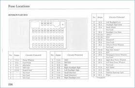 2012 honda civic fuse box diagram 03 crv wiring diagrams 22 resize 2017 honda civic fuse box diagram 2012 honda civic fuse box diagram 03 crv wiring diagrams 22 resize