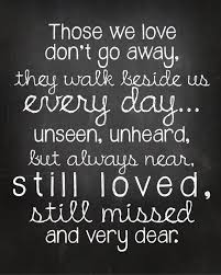 In Memory Of Our Loved Ones Quotes Awesome Memory Board For Loved Ones Who've Passed On INSTANT DOWNLOAD