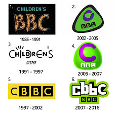 Archive with logo in vector formats.cdr,.ai and.eps (83 kb). Cbeebies Grown Ups On Twitter The Many Faces Of Children S Bbc Nostalgia Throwbackthursday Cbbc