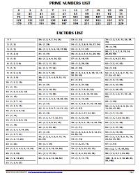 Free Printable Factors And Prime Numbers List Factors List