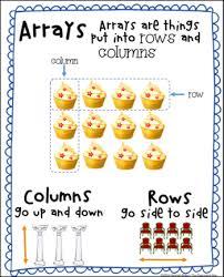 2nd Grade Math Anchor Charts An Anchor Chart For Teaching Arrays The Classroom Key