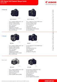 25 Reasonable Canon Rebel Camera Comparison Chart
