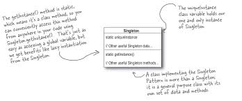Singleton Design Pattern Java Cool Singleton Design Pattern