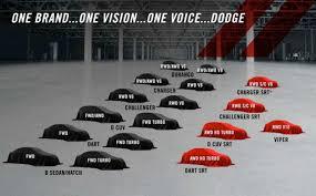 2018 dodge models. plain dodge srt charger dodgeu0027s future model  inside 2018 dodge models