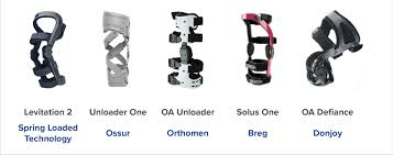 Donjoy Knee Brace Size Chart Top Five Unloader Knee Braces Spring Loaded Technology