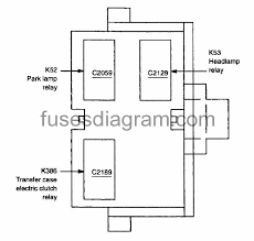 fuses an relays box diagram ford f150 1997 2003 1999 F150 Fuse Box Diagram fordf150 10 blok salon 8 fuse box diagram for 1999 f150